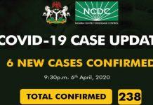 Nigeria's Coronavirus Cases Climb Up To 238