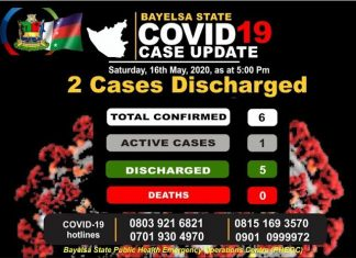 COVID-19: Bayelsa Discharges 2 Patients