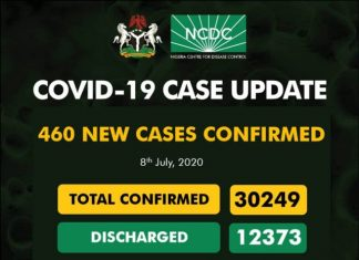Coronavirus: Number Of Infections Exceed 30,000 As NCDC Confirms 460 New Cases
