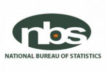 FG, States Debt Portfolio Hits N28.63trn – NBS