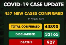 Nigeria's COVID-19 Cases Now 44,890 As NCDC Reports 457 New Infections
