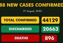 Nigeria Reports 288 New Cases Of Coronavirus, Total Number Now 44,129